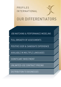 Our Differentiators